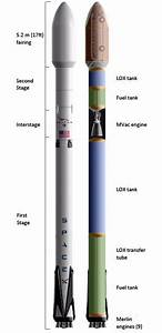 Spacex U0026 39 S Rocket Accident Investigation Is Almost Complete