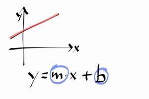 Geradengleichung Berechnen : eine geradengleichung aufstellen so geht 39 s ~ Themetempest.com Abrechnung