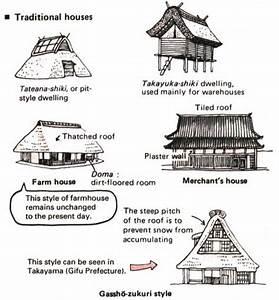Japanisches Haus Grundriss : pin von ju77 auf transparent architecture pinterest japan architektur und japanische ~ Markanthonyermac.com Haus und Dekorationen