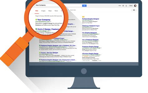 Engine Search Marketing by The Importance Of Search Engine Marketing Lystra