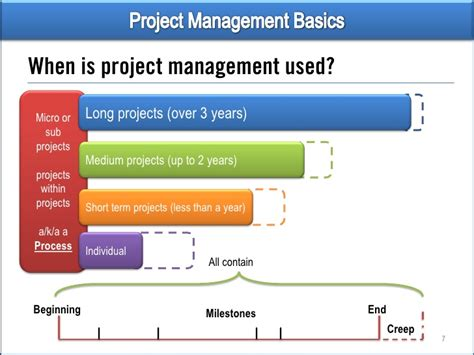 Project Management  Basics. University Of Florida Mba Tuition. Fsbo Leads For Realtors College Course Online. Surveillance System Installation Cost. Conference Call Companies Hospice Comfort Kit. Junk Removal Atlanta Ga Franklin Total Return. Administrative Assistant Resume Example. Disability Insurance Quotes Online. Seaside Hotel The Beach Okinawa