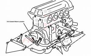 Sr20det Turbo Line Install  U0026 Reference