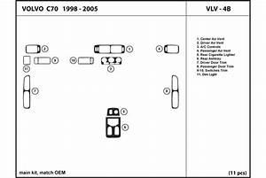Dl Auto U00ae Volvo C70 1998