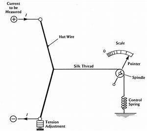Alternator Ammeter Wiring