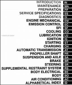 1998 Lexus Ls 400 Repair Shop Manual Original 2 Volume Set