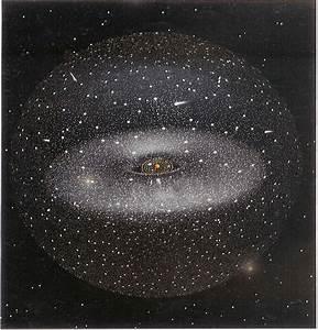 PEGASUS: A nuvem de Oort