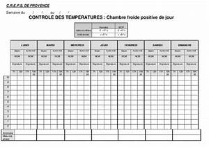 temperature chambre froide digpres With modele releve temperature chambre froide
