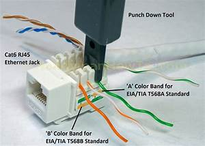 Rj45 Punch Down Diagram