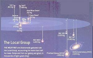 Missing a Thousand Galaxies or so? Here's how to find them ...