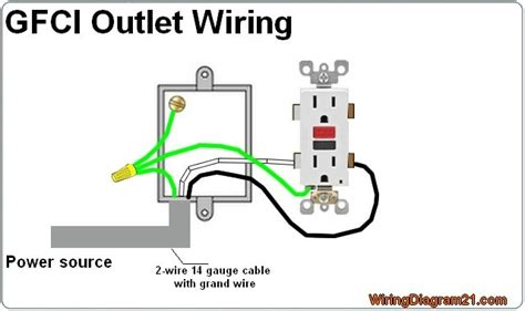 Wiring A Receptacle Outlet by Gfci Outlet Wiring Diagram Wiring In 2019 Outlet