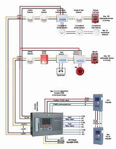 16 Zones Fire Alarm Control Panel Conventional Fire Alarm