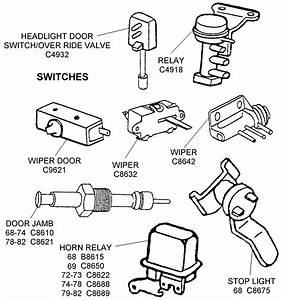 Switches - Diagram View