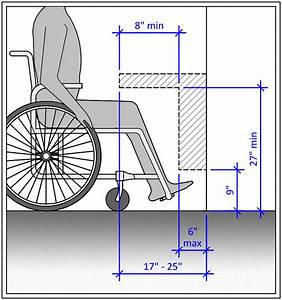 Computer Lab Accessibility Guidelines
