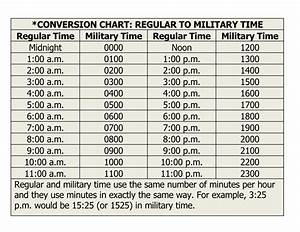 Military Time Chart Minutes Free Printable Military 24 Hour Time Charts Excel