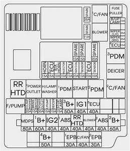 Kia Rondo  2017  - Fuse Box Diagram