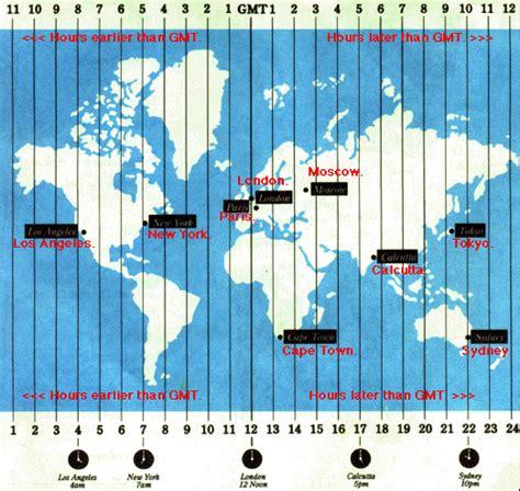 time difference australia united kingdom
