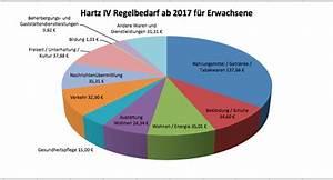 Hartz 4 Satz Berechnen : referentenentwurf des bundesarbeitsministeriums der neuen hartz iv regels tze 2017 inge ~ Themetempest.com Abrechnung