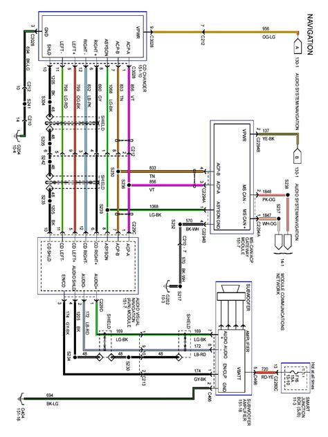 2008 Expedition Radio Wiring Diagram by 2005 Ford Explorer Sport Trac Wiring Diagram Wiring Diagram