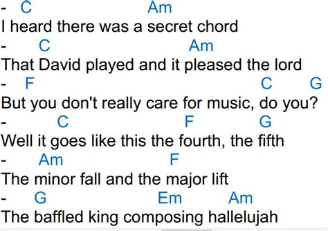 Christmas Hallelujah Lyrics.Lyrics To Hallelujah Hymn And Gospel Song Lyrics For O