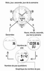 Contr U00f4le Du Nombre De Pas Du Jour Num U00e9ro Du Module 5556