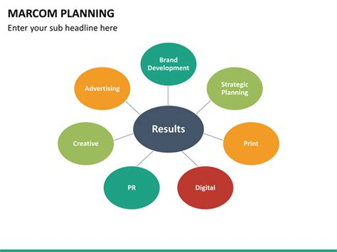 marcom strategy template marcom planning powerpoint template sketchbubble