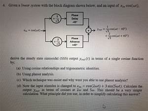 Solved  Given A Linear System With The Block Diagram Shown
