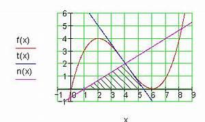 Tangente Berechnen : aufgaben differential und integralrechnung ii mathe brinkmann ~ Themetempest.com Abrechnung