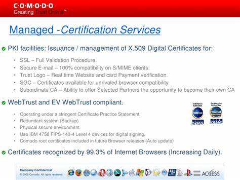 Share Ssl Certificate Included
