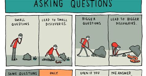 Incidental Comics Asking Questions
