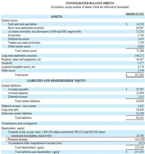 what are retained earnings quora