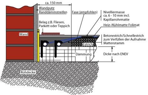 estrich dämmung dicke estrichaufbau mit fu 223 bodenheizung trockenestrichelemente fermacell clina