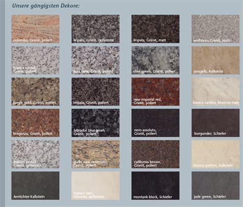 Arbeitsplatten Aus Granit Jcoolercom