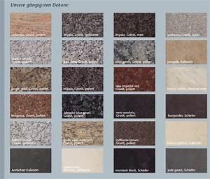Arbeitsplatten Aus Granit
