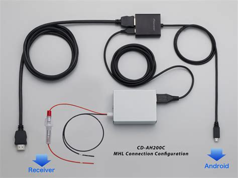 cd ah200c appradio mode android connection kit