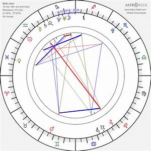 Birth Chart Of Astrology Horoscope