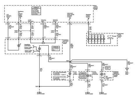 Gmc Fuse Box Diagram Wiring Schematic by 2005 Gmc Savana Fuse Box Diagram Gmc Wiring Diagram Images