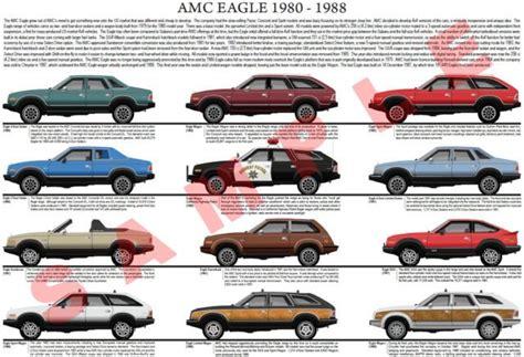 Amc Eagle Car Model Chart 1980 To 1988 Sundancer Kammback