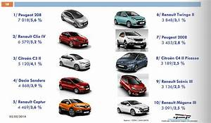 Site De Vente De Voiture En Allemagne : site de vente de voiture avec les meilleures collections d 39 images ~ Gottalentnigeria.com Avis de Voitures