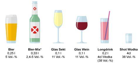 kranke zellen wenn alkohol krebs macht kenn dein limit