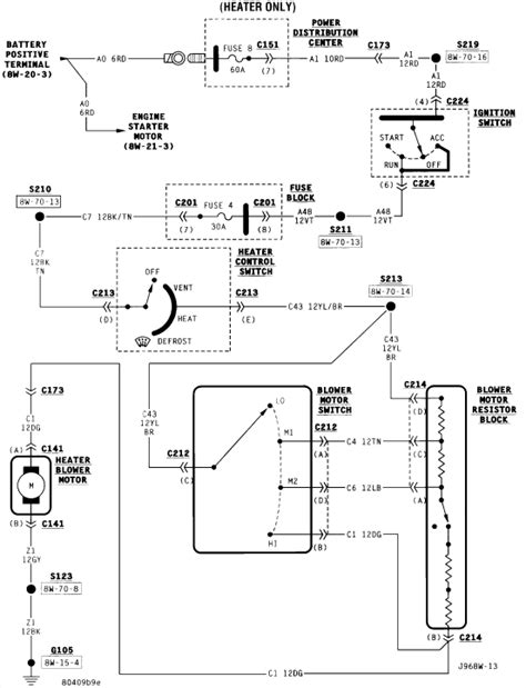 1996 Jeep Wiring by I A 1996 Jeep Classic And Live In The Desert