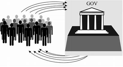 Government Democracy Communication Citizens Communicating Institution Between
