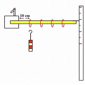 Physik Kraft Berechnen : hebelgesetz und drehmoment ~ Themetempest.com Abrechnung