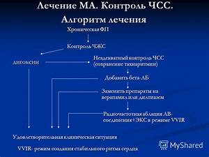 Метопролол и гипертония