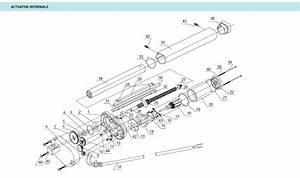 Duff Norton Actuator Wiring Diagram Honeywell Limit Switch
