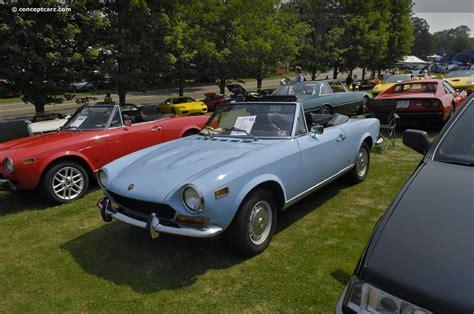 1974 Fiat 124 Spider by 1974 Fiat 124 Image