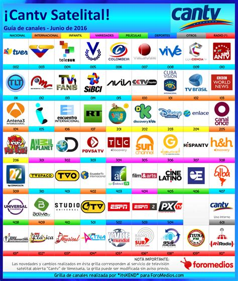 cantv satelital gu 237 a de canales junio 2016 cableoperadores foromedios