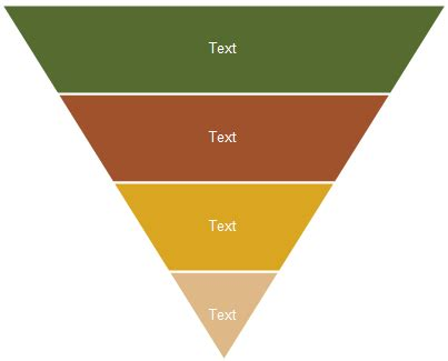 inverted triangle shape