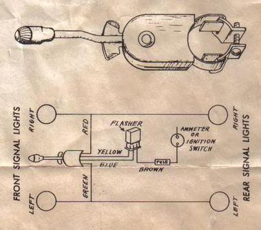 Hot Rod Confidential Turn Signal Wiring Diagrams