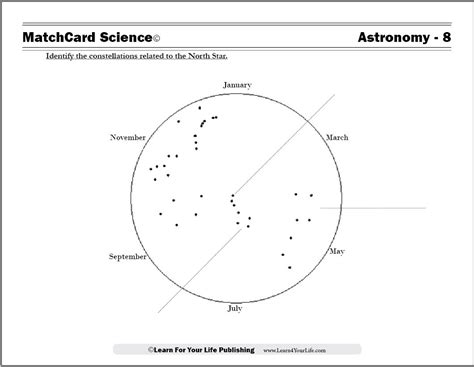 constellation chart worksheet constellations for