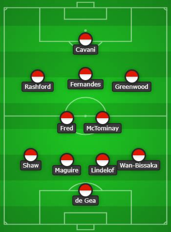 4-2-3-1 Manchester United Predicted Line-Up Vs West Brom ...